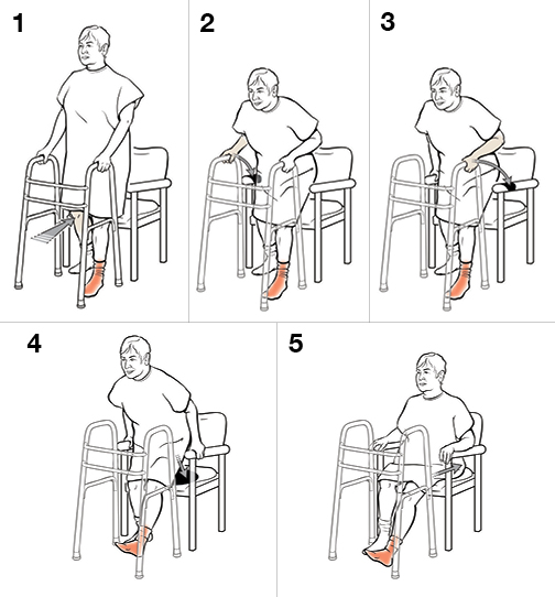 5 steps in sitting with a walker (non-weight bearing)