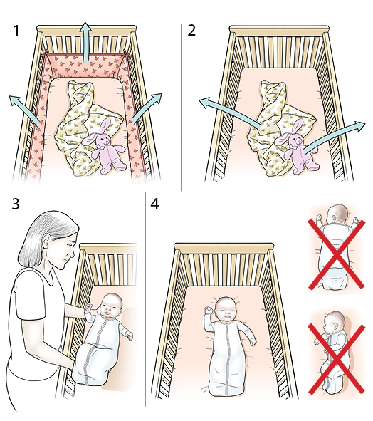 4 steps in laying a baby down to sleep.